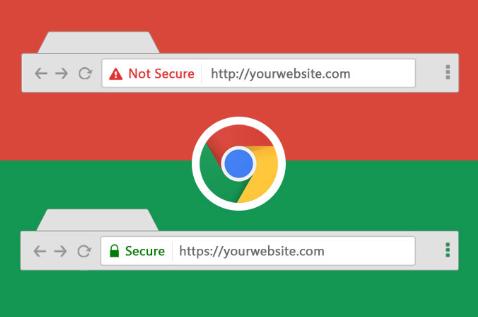 SSL Guide Image